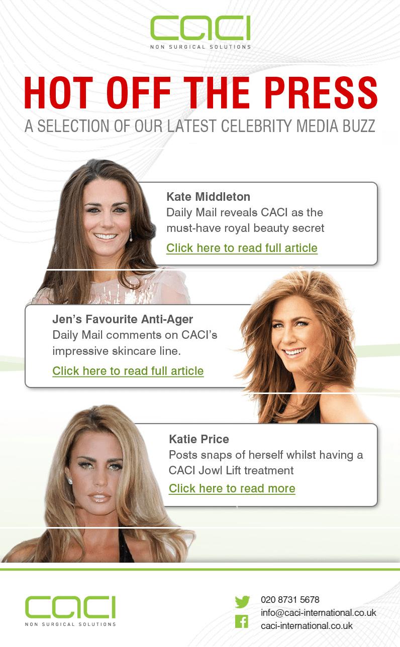 Kate Middleton, Jennifer Aniston & Katie Price on CACI